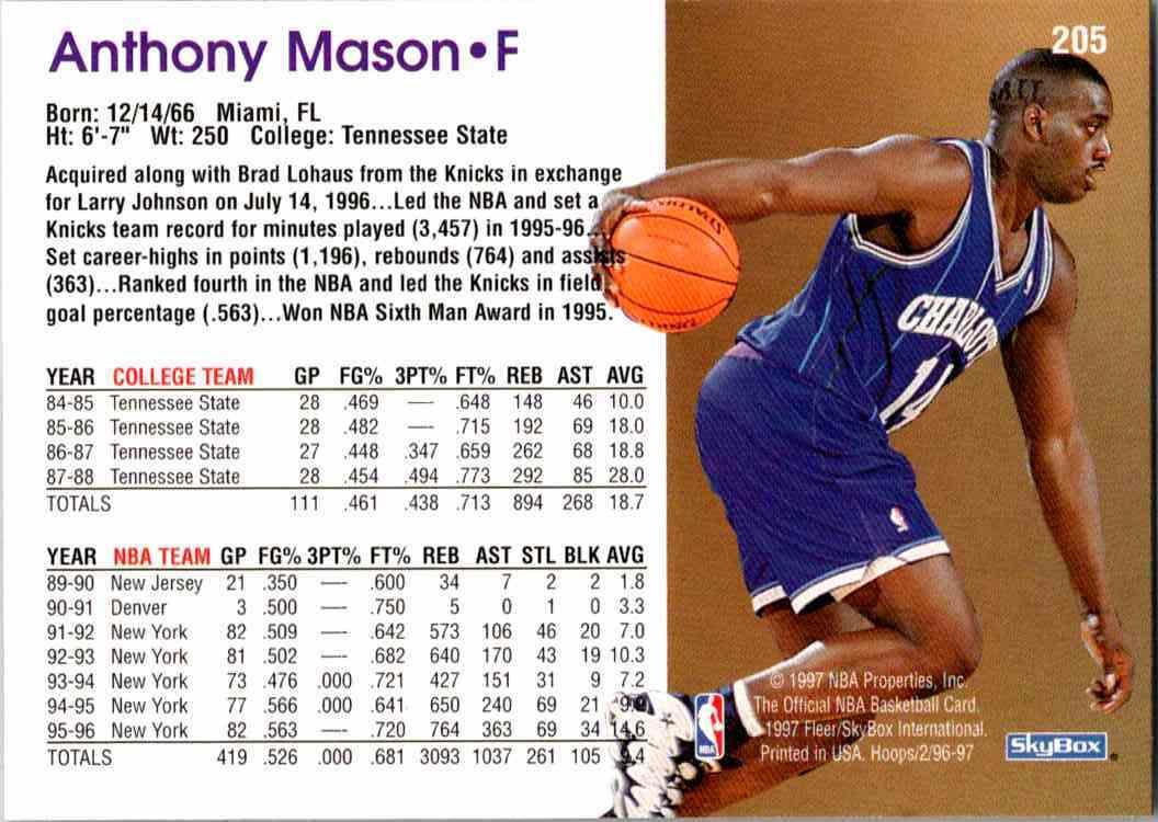 1997-98 NBA Hoops Anthony Mason #205 card back image