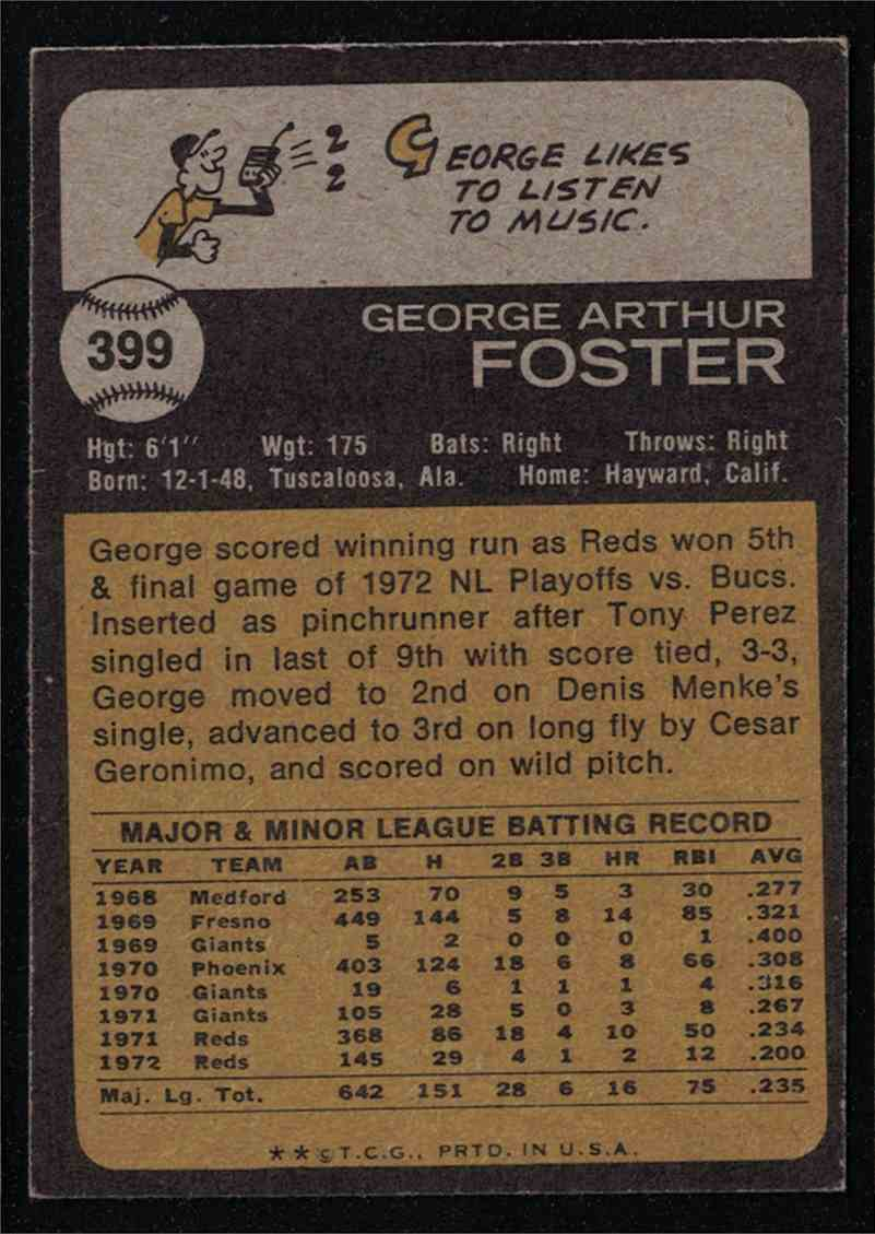 1973 Topps George Foster NM #399 card back image