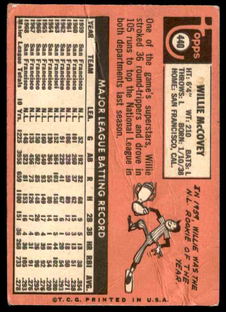 1969 Topps Willie McCovey (Card Horribly Creased) #440 card back image