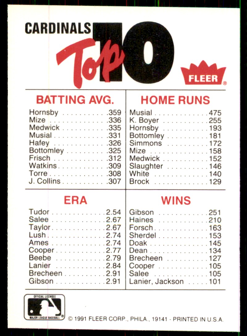 1991 Fleer Team Logo Stickers St. Louis Cardinals #73 card back image