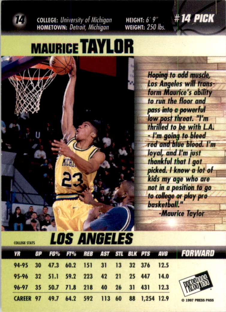 1997-98 Press Pass Double Threat Maurice Taylor #14 card back image