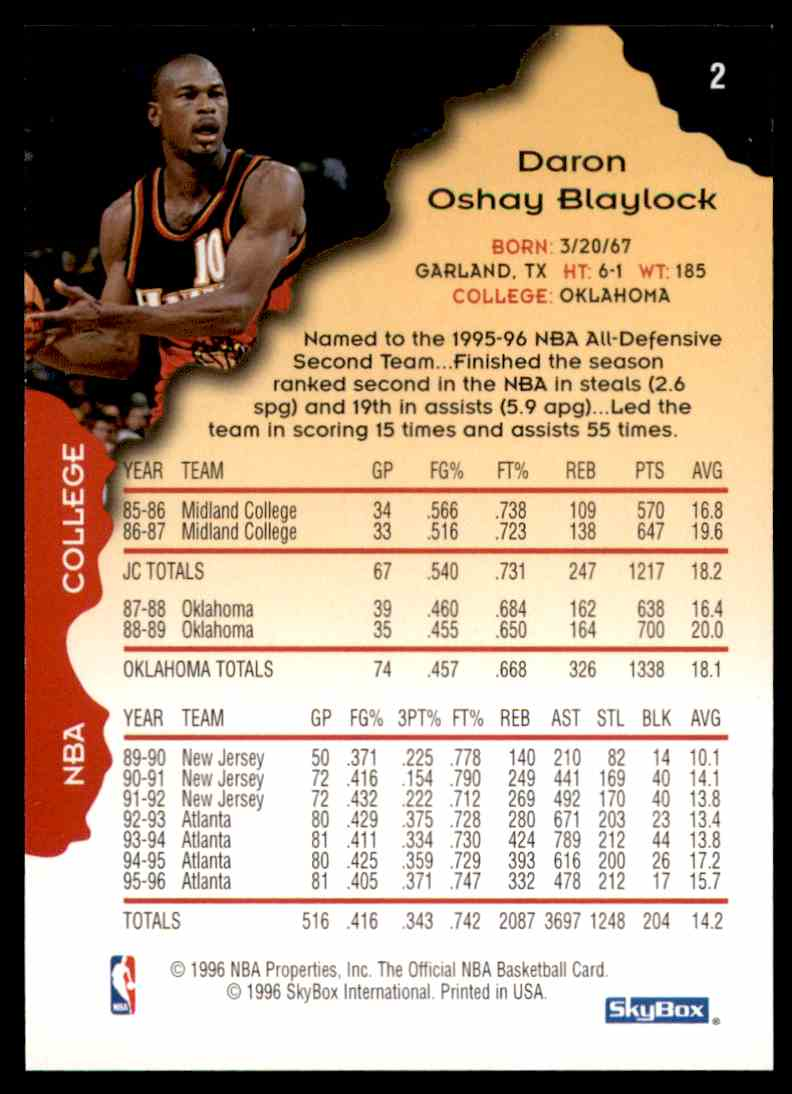 1996-97 Hoops Mookie Blaylock #2 card back image