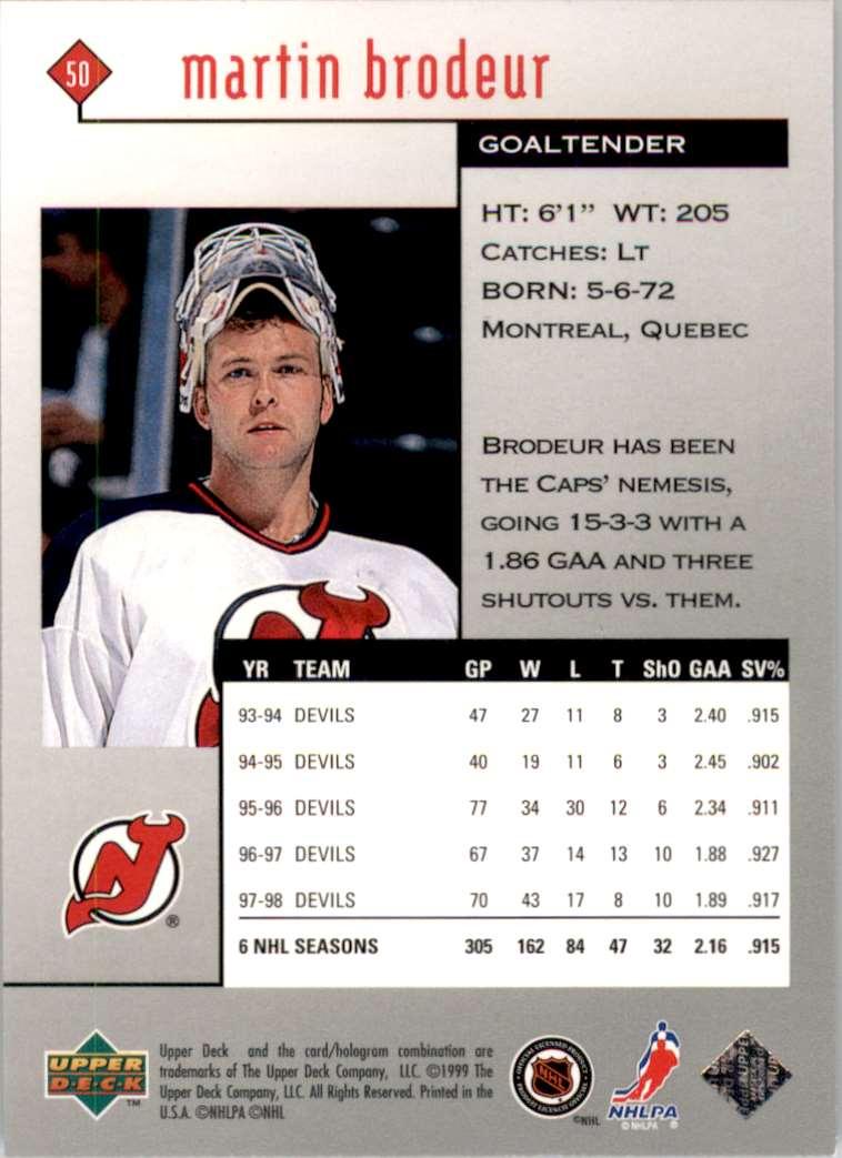 1998-99 Black Diamond Martin Brodeur #50 card back image