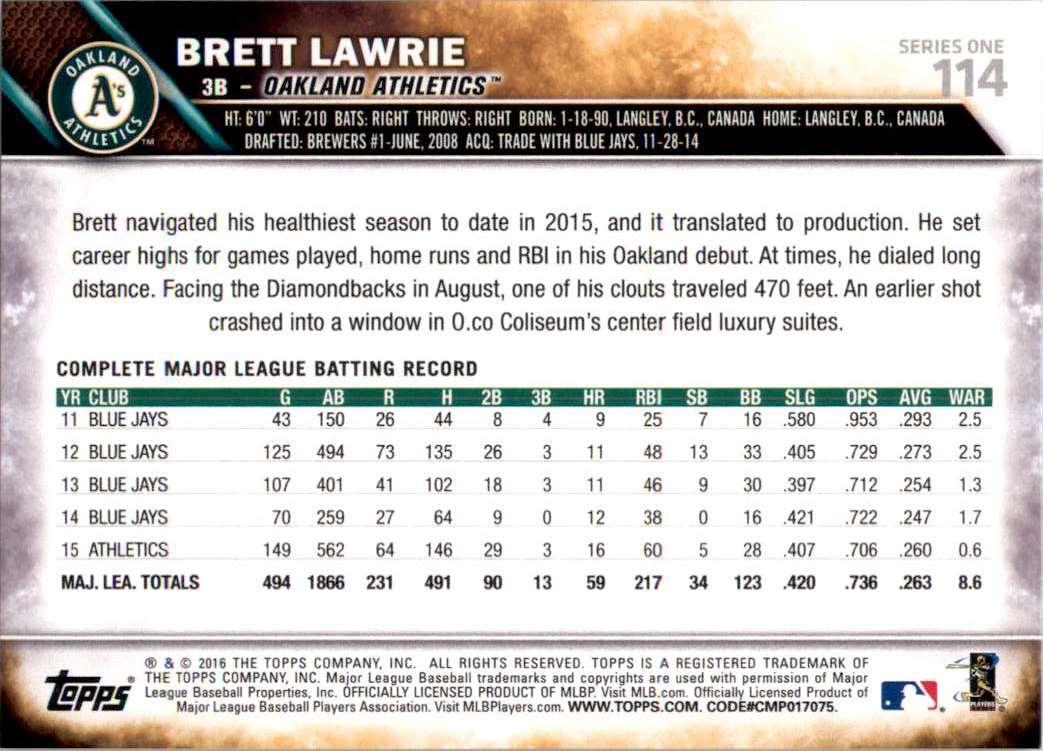 2016 Topps Brett Lawrie #114 card back image