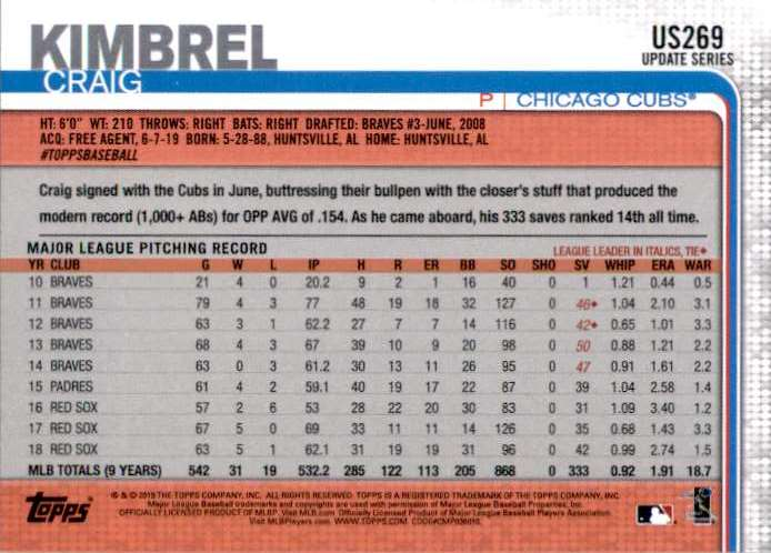 2019 Topps Update Craig Kimbrel #US269 card back image