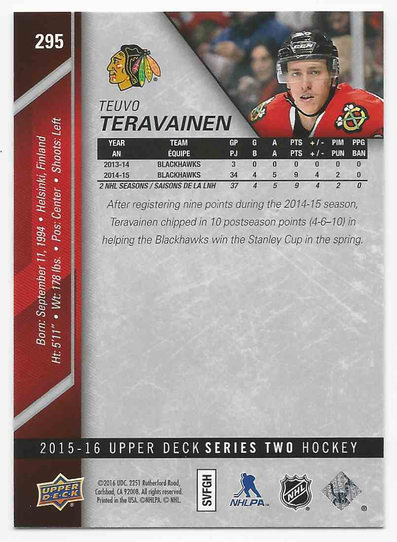 2015-16 Upper Deck Teuvo Teravainen #295 card back image
