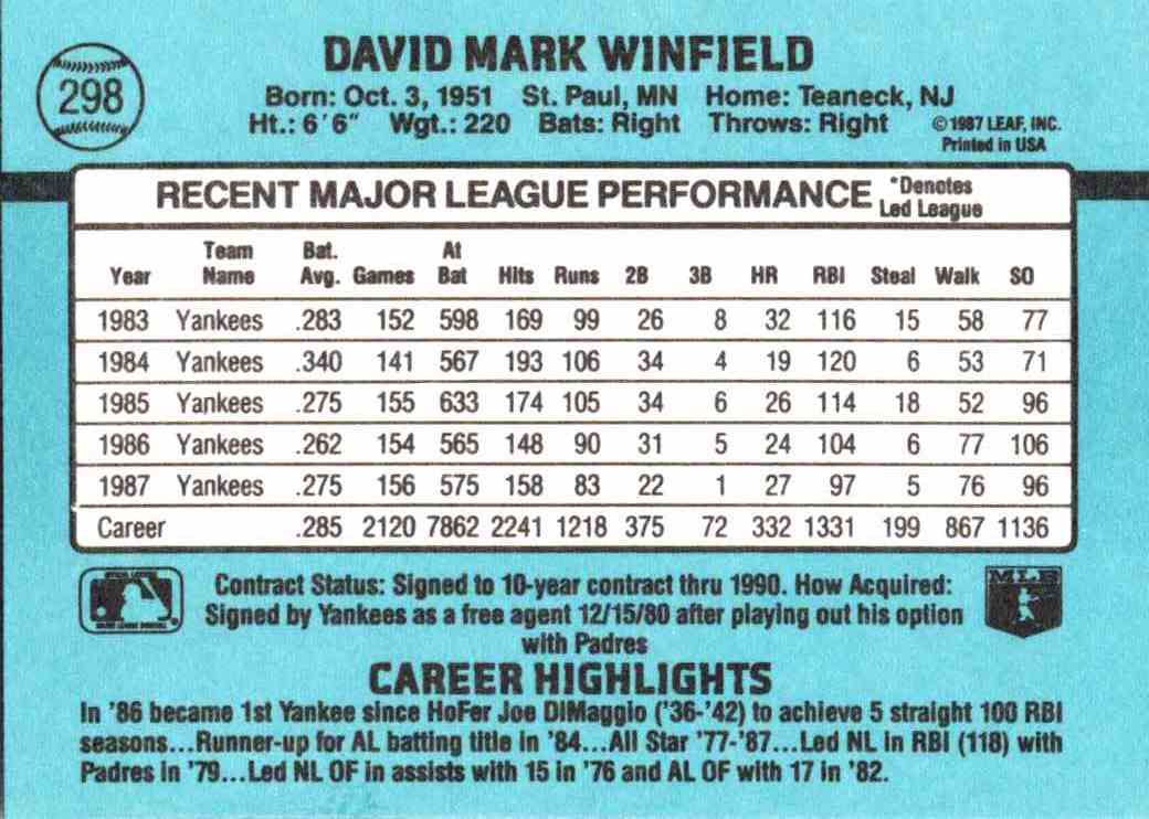 1988 Donruss Dave Winfield #298 card back image