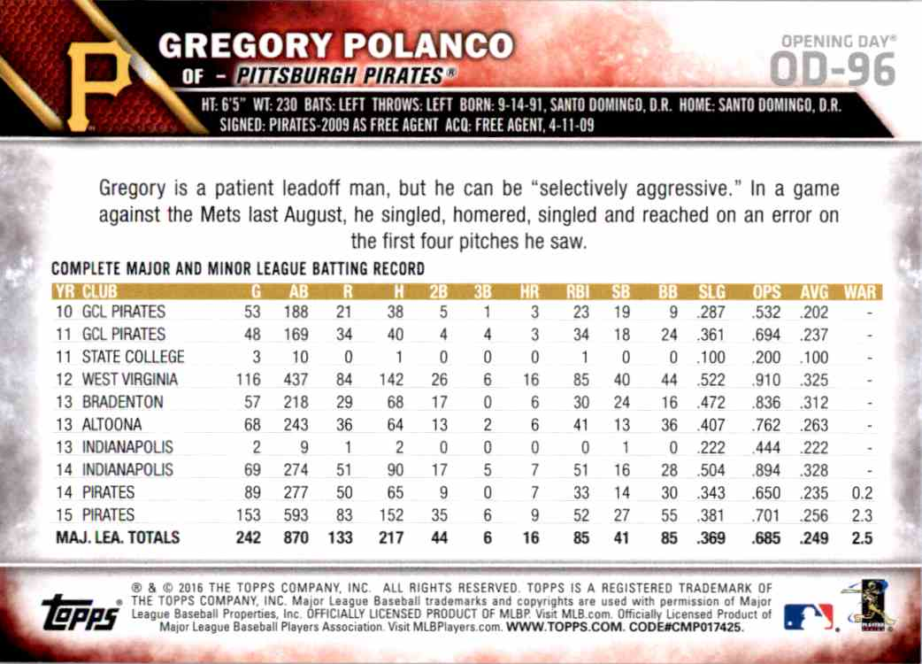 2016 Topps Opening Day Gregory Polanco #OD-96 card back image