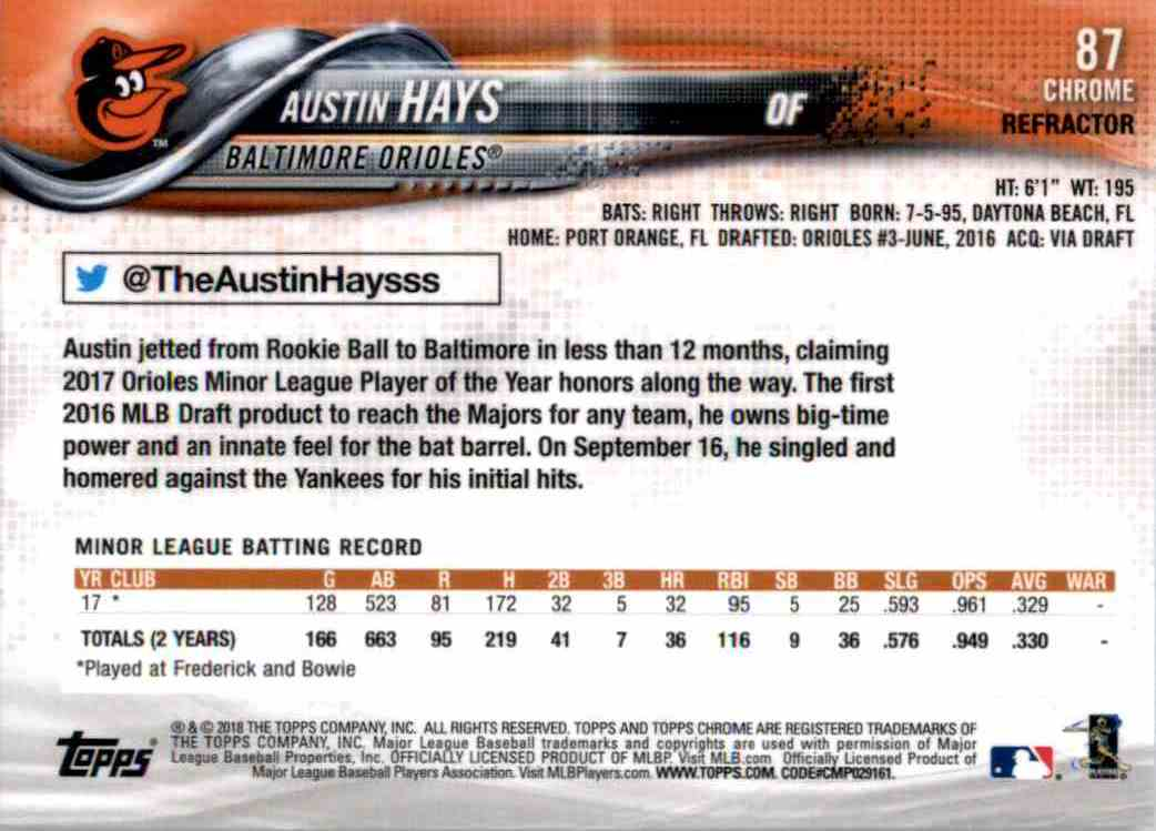 2018 Topps Chrome Refractors Austin Hays #87 card back image