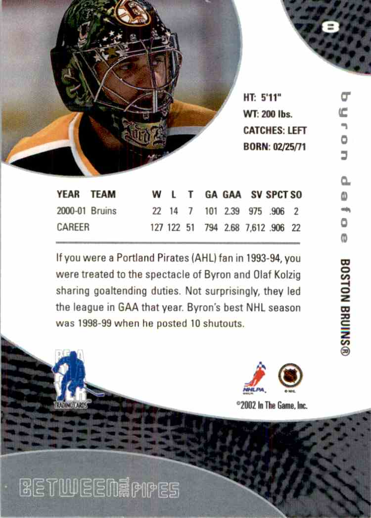 2001-02 In The Game Between The Pipes Byron Dafoe #8 card back image