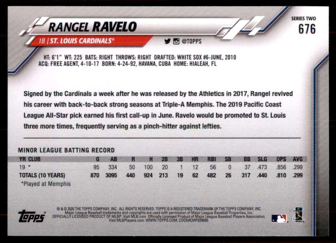 2020 Topps Rangel Ravelo RC #676 card back image