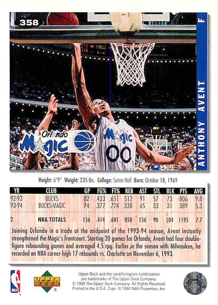 1994-95 Collector's Choice Anthony Avent #358 card back image