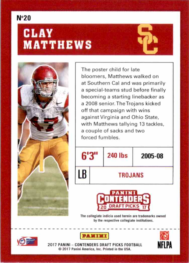 2017 Panini Contenders Draft Picks Clay Matthews #20 card back image