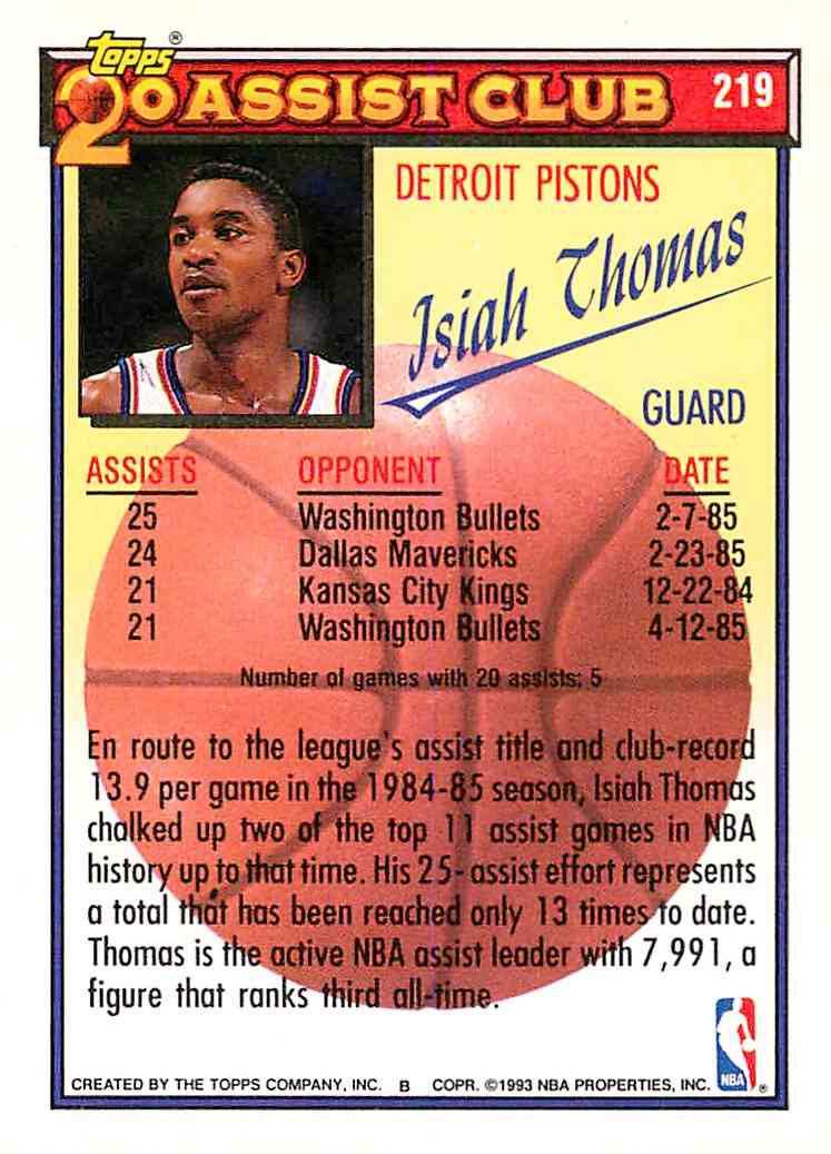 1992-93 Topps Isiah Thomas #219 card back image