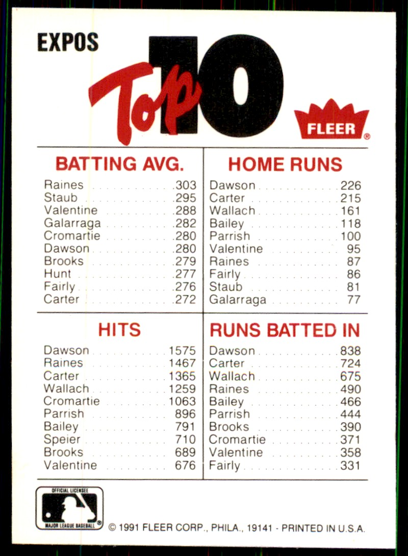 1991 Fleer Team Logo Stickers Montreal Expos #49 card back image