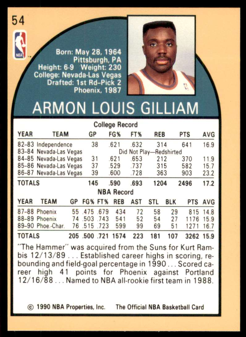 1990-91 Hoops Armon Gilliam #54 card back image
