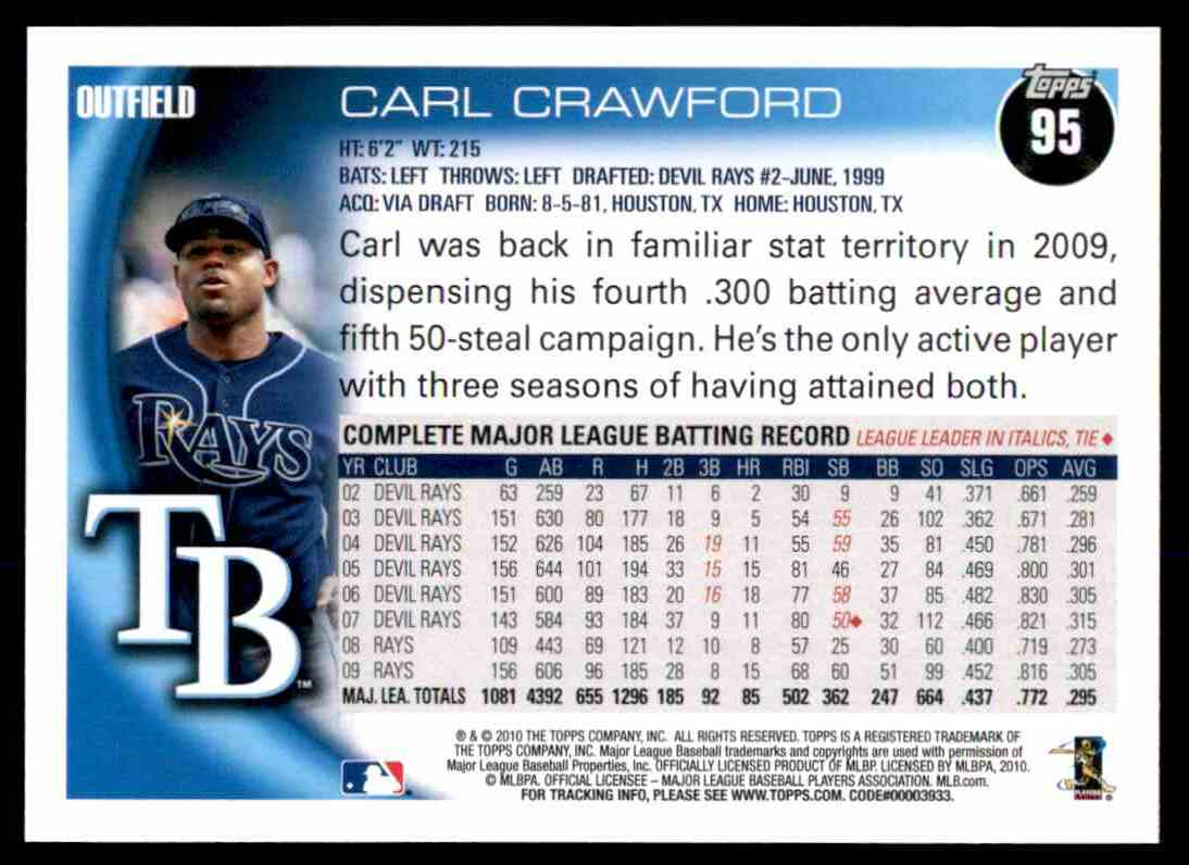 2010 Topps Carl Crawford #95 card back image