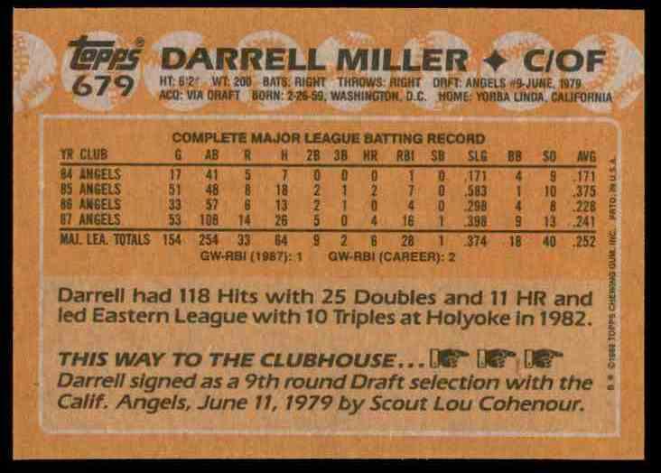 1988 Topps Darrell Miller #679 card back image
