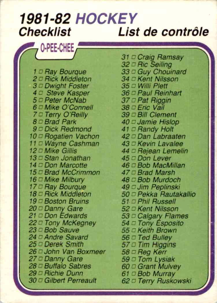 1981-82 O-Pee-Chee Checklist #379 card front image