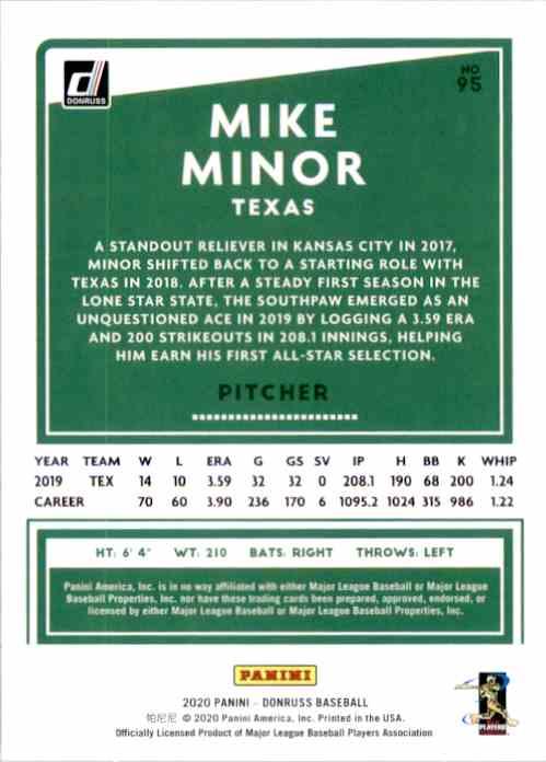 2020 Donruss Mike Minor #95 card back image