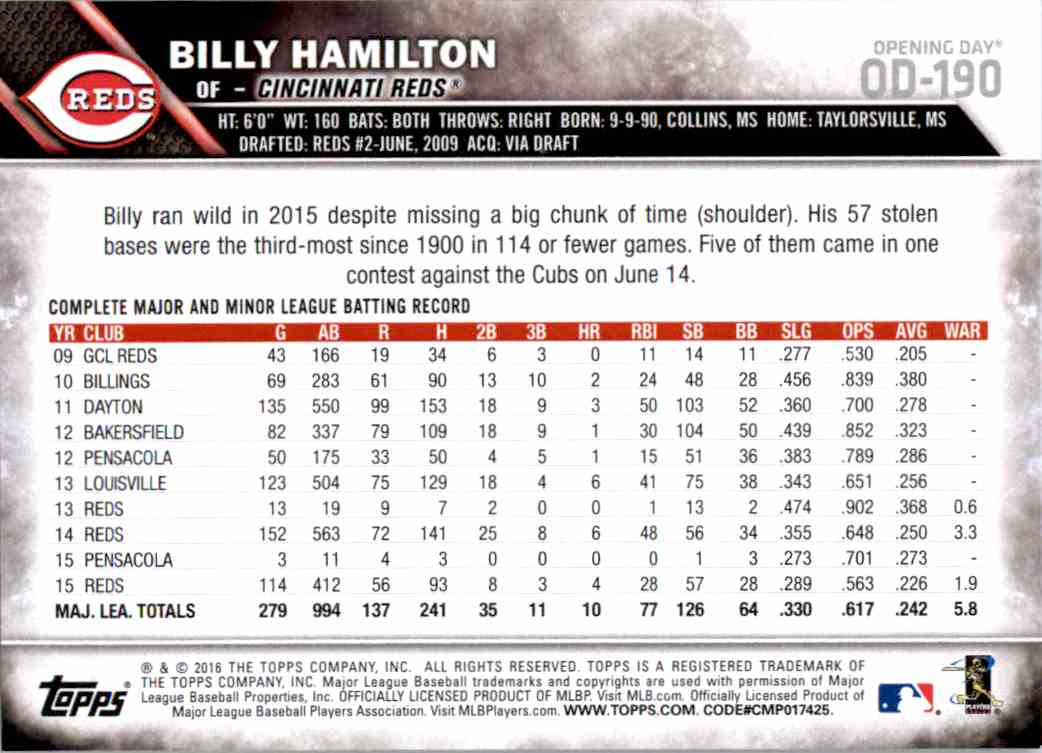 2016 Topps Opening Day Billy Hamilton #OD-190 card back image
