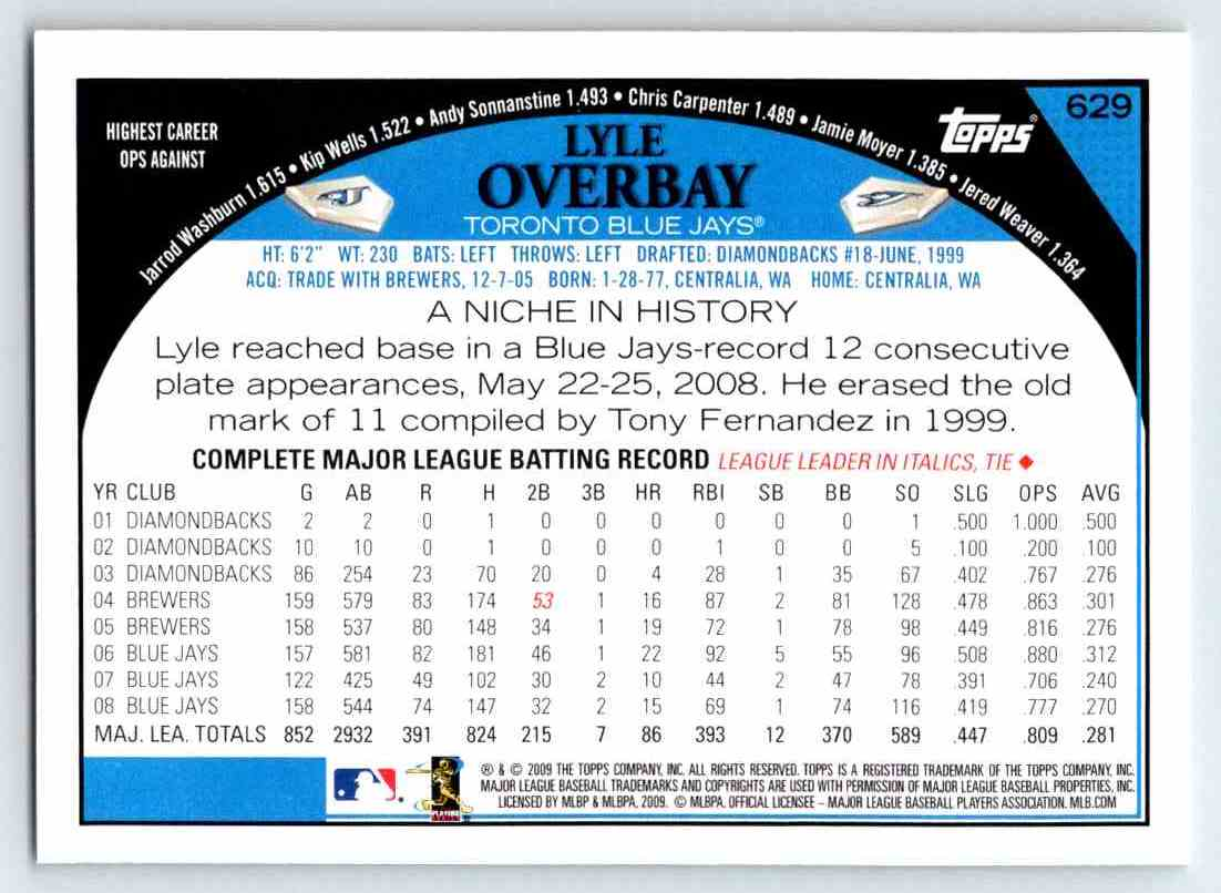 2009 Topps Lyle Overbay #629 card back image