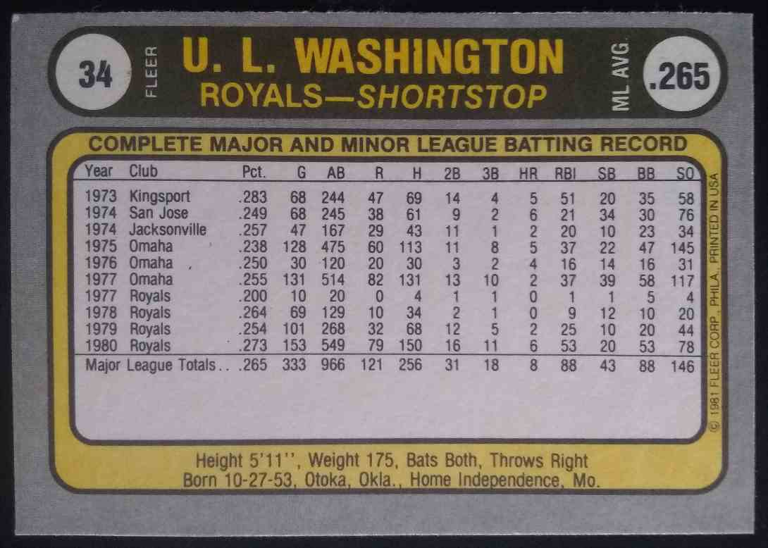 1981 Fleer U.L. Washington #34 card back image