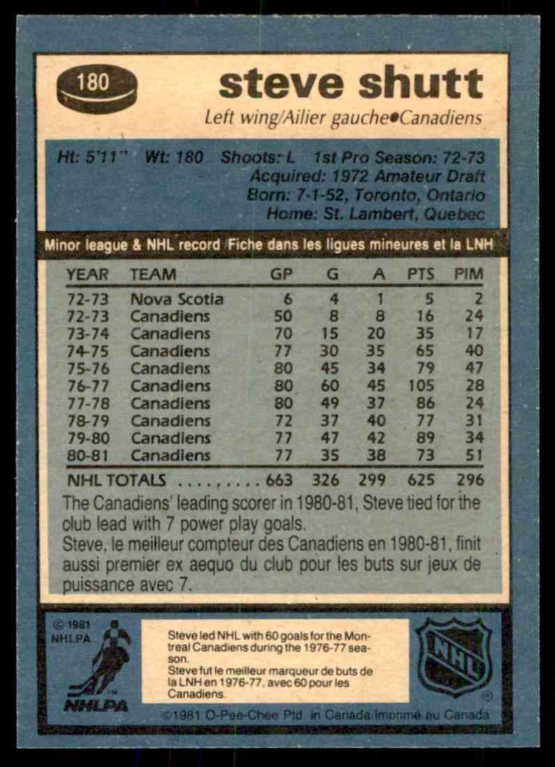 1981-82 O-Pee-Chee * Steve Shutt #180 card back image