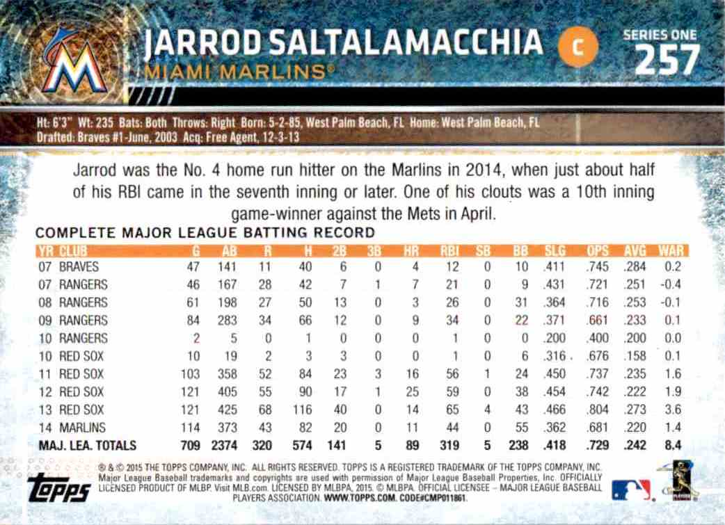 2015 Topps Series 1 Jarrod Saltalamacchia #257 card back image