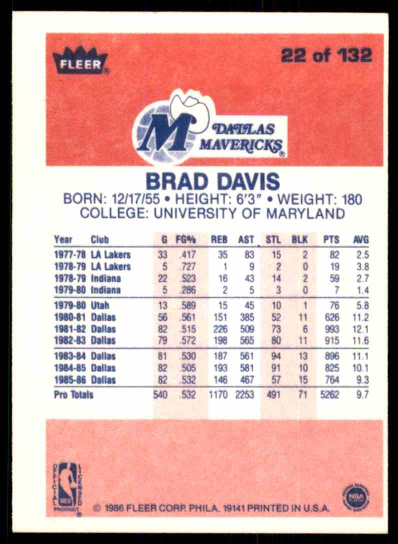1986-87 Fleer Brad Davis-2 #22 OF 132 card back image