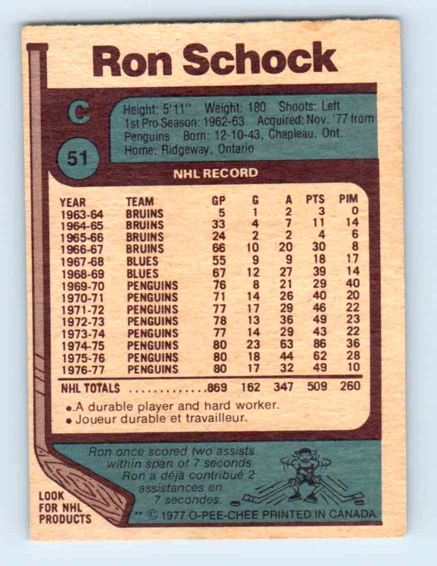 1977-78 O-Pee-Chee ! Ron Schock #51 card back image
