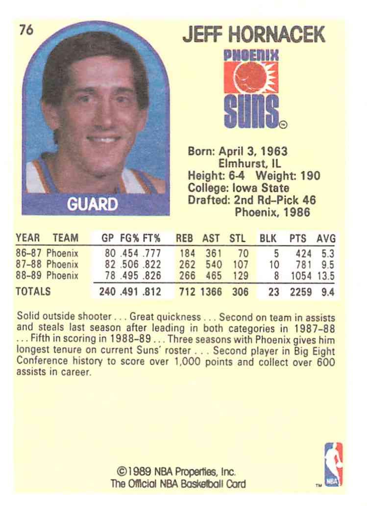 1990-91 Hoops 100 Superstars Jeff Hornacek #76 card back image