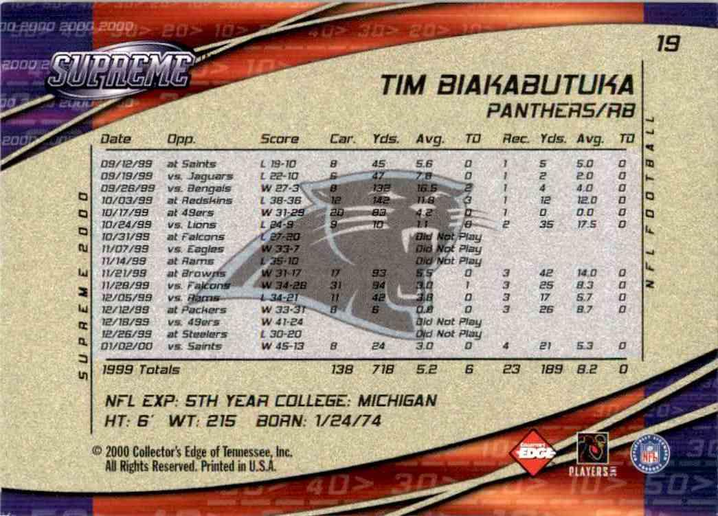 2000 Collector's Edge Supreme Tim Biakabutuka #19 card back image