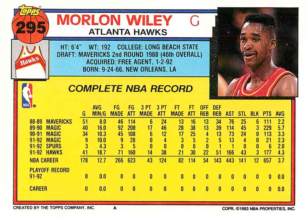 1992-93 Topps Morlon Wiley #295 card back image