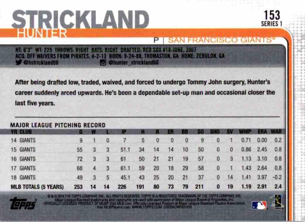 2019 Topps Hunter Strickland #153 card back image