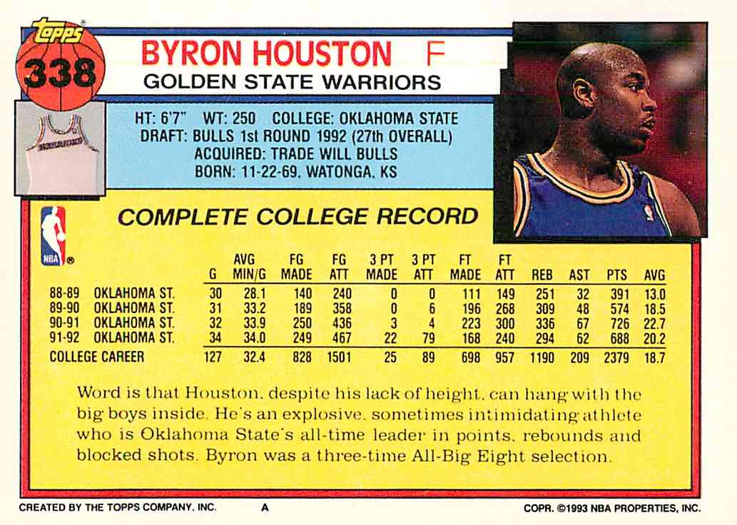 1992-93 Topps Byron Houston #338 card back image