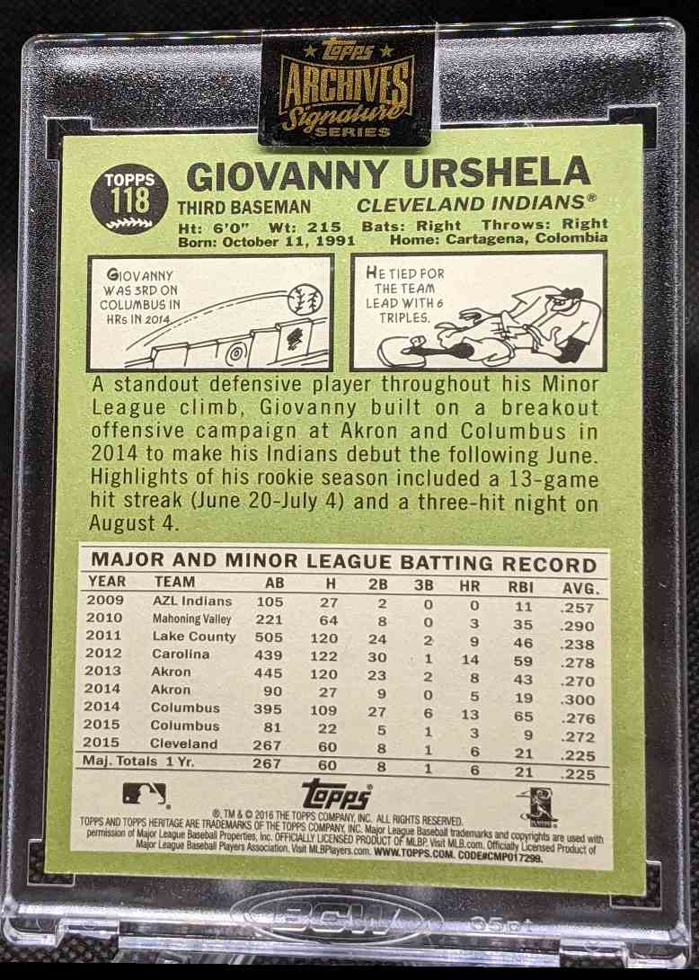 2021 Topps Archives Signature Series Giovanny Urshela #118 card back image