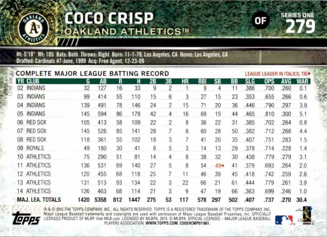 2015 Topps Series 1 Coco Crisp #279 card back image
