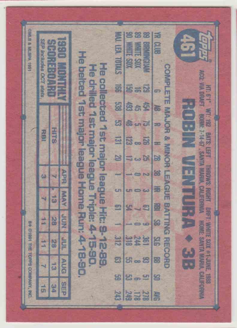 1990 Topps Robin Ventura #461 card back image
