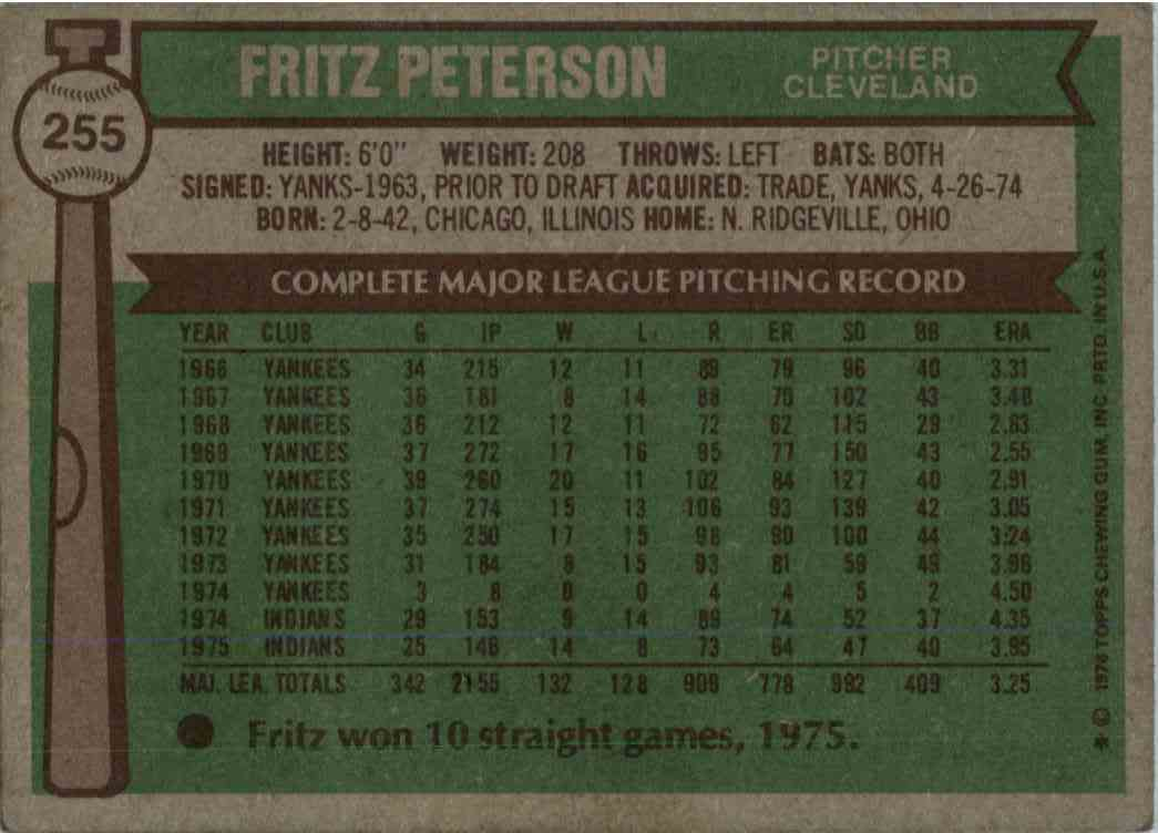 1976 Topps Fritz Peterson #255 card back image