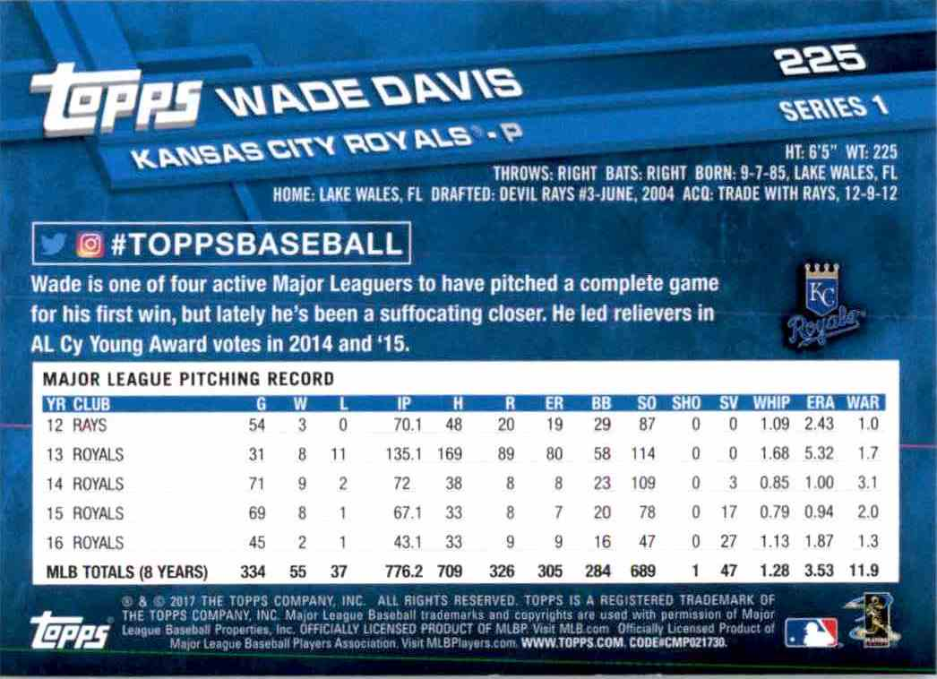 2017 Topps Series 1 Wade Davis #225 card back image