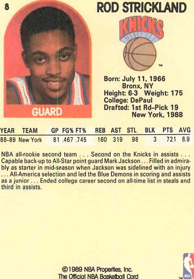 1989-90 Nba Hoops Rod Strickland #8 card back image