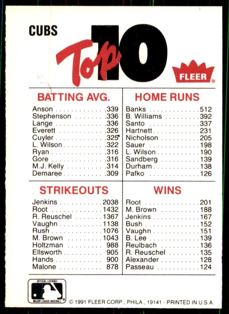1991 Fleer Team Logo Stickers Chicago Cubs #17 card back image