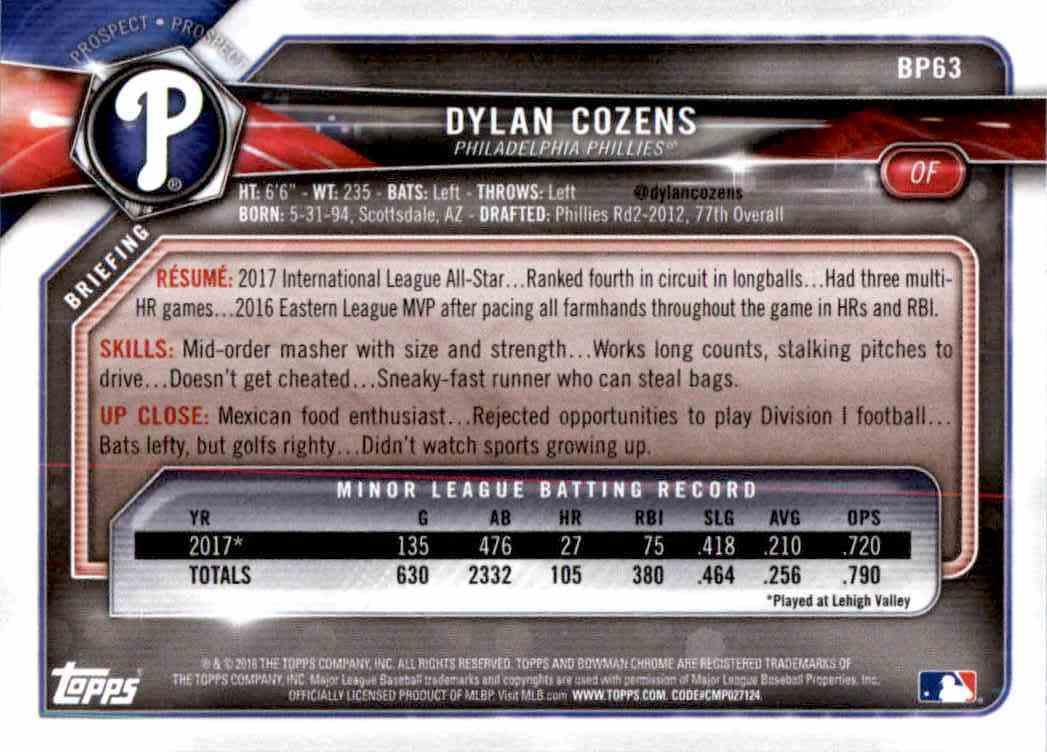 2018 Bowman Dylan Cozens #BP63 card back image