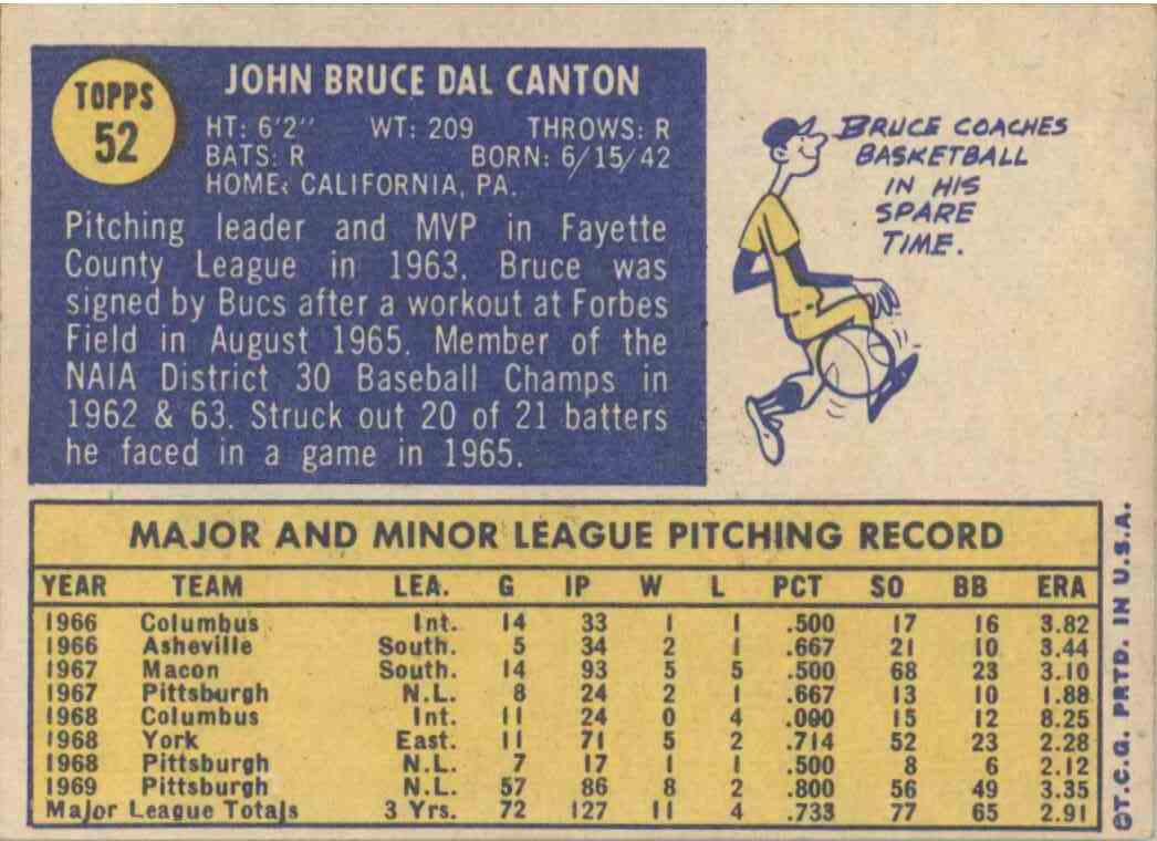 1970 Topps Bruce Dal Canton #52 card back image