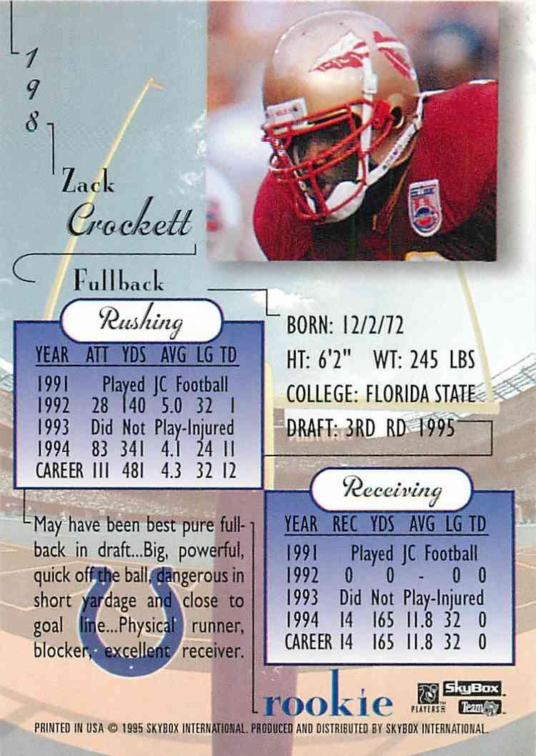 1995 Skybox Zack Crockett #198 card back image
