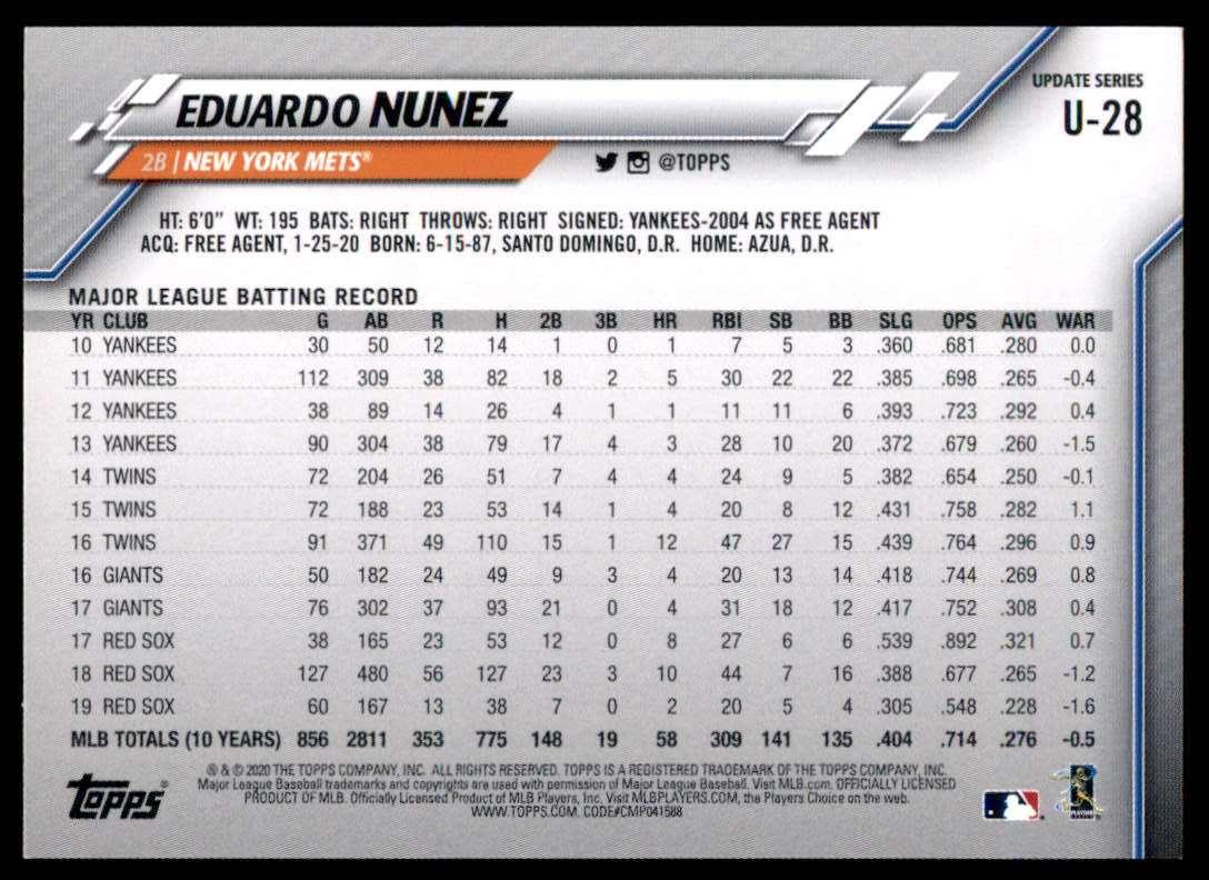 2020 Topps Update Eduardo Nunez #U-28 card back image