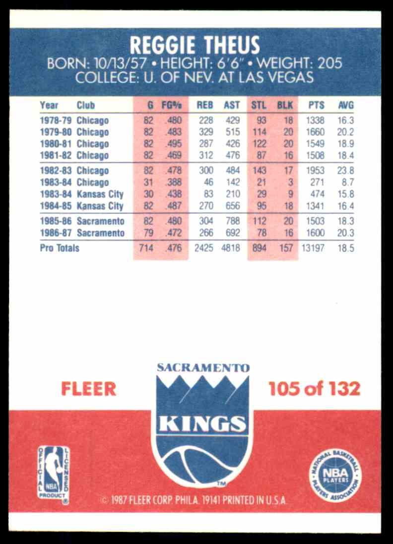 1987-88 Fleer Basketball Reggie Theus #105 card back image