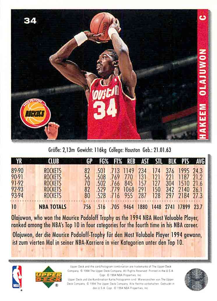 1994-95 Collector's Choice Hakeem Olajuwon #34 card back image