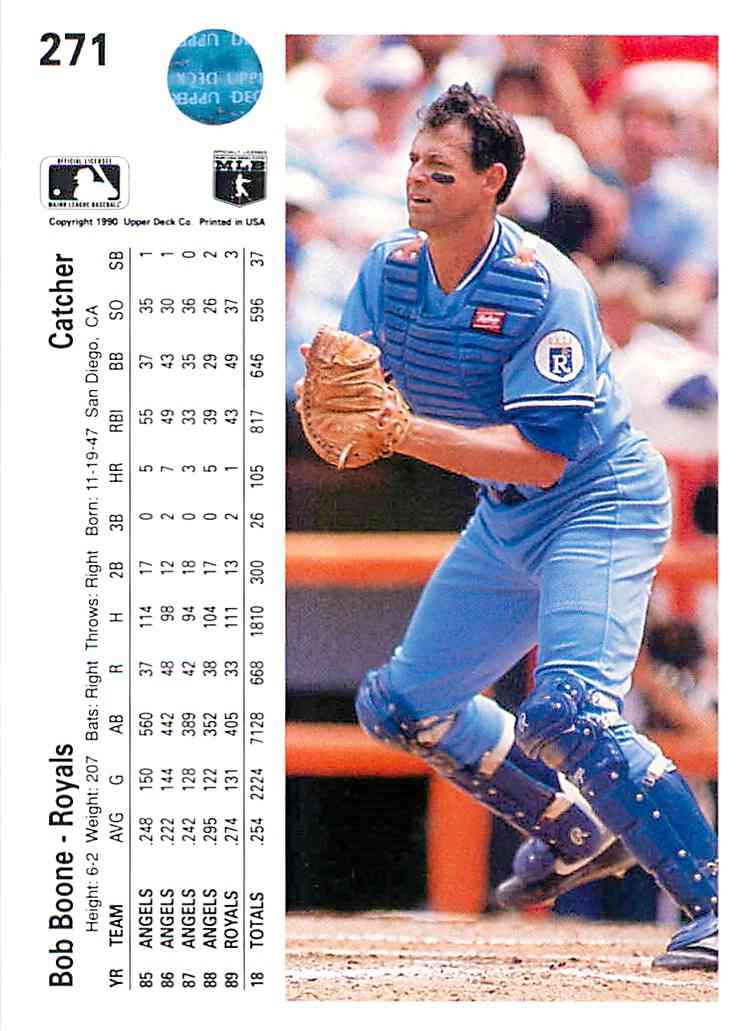 1990 Upper Deck Bob Boone #271 card back image